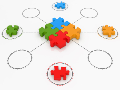 Topic 7: Technology and Interconnectedness course image